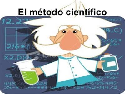 Qué es método científico